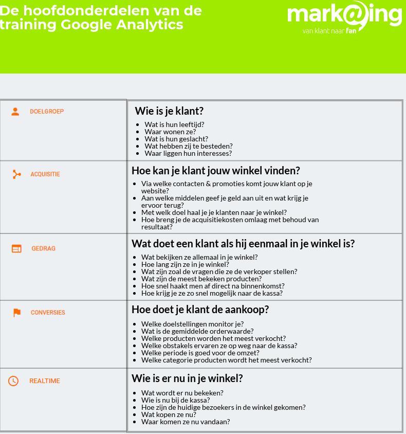 Google Analytics cursus - hoofdonderdelen