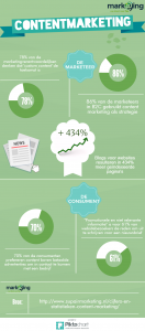 Infographic_content_marketing