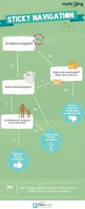 Infographic_sticky_navigation