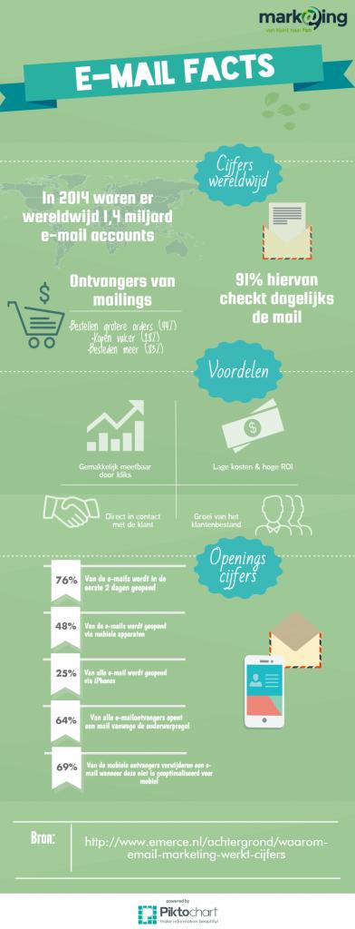 Infographic_emailmarketing