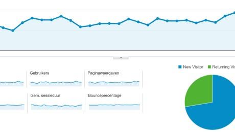 analytics-vanabbe
