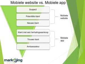 app-vs-mobielesite