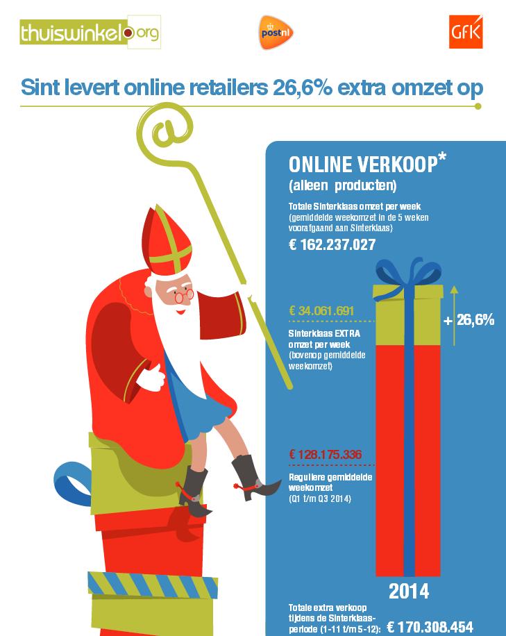 infographic_feestdagen