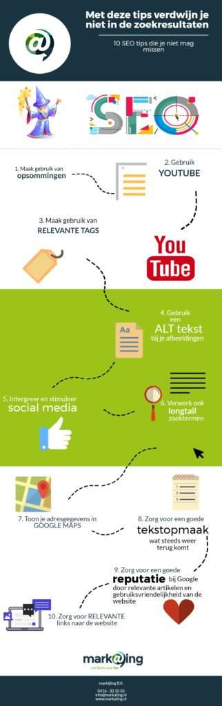 infographic seo tips