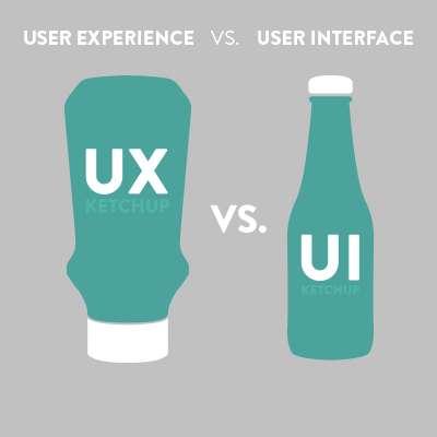 conversie optimalisatie: ux vs ui