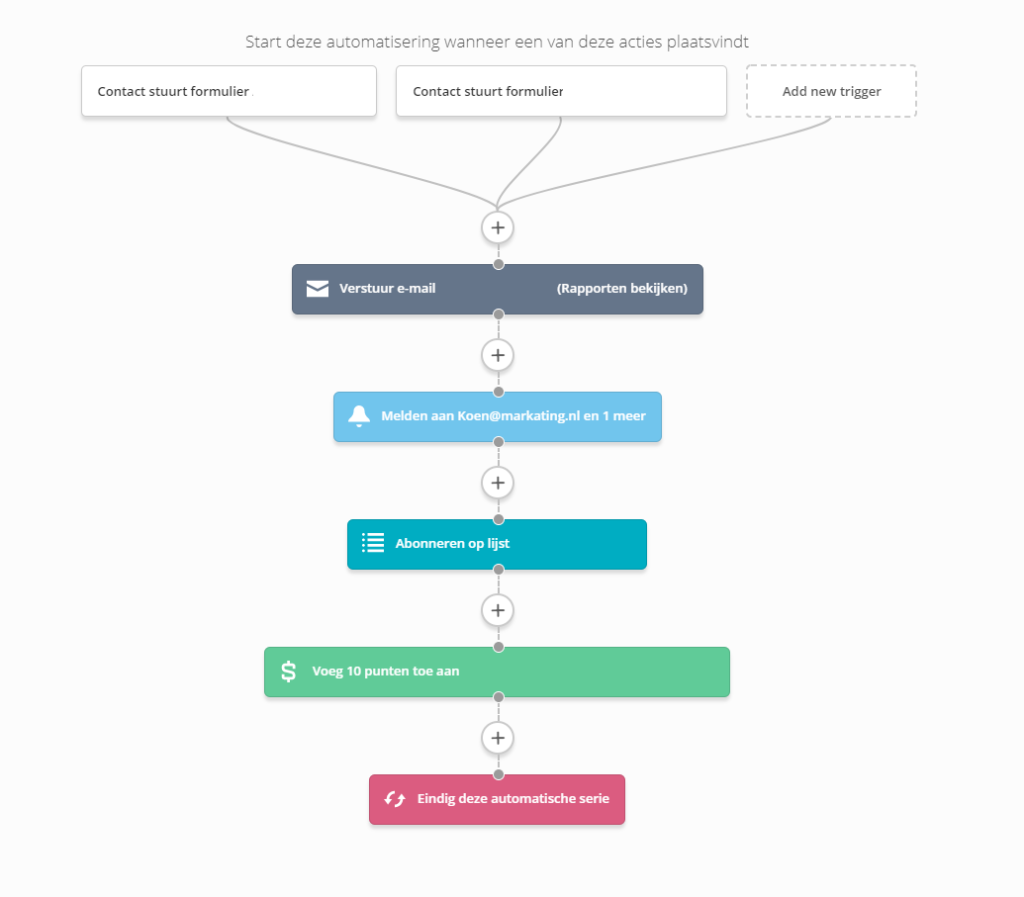 Marketing automation simpele workflow