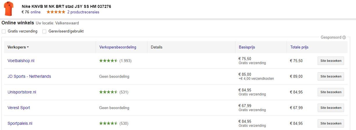 Google Shopping vergelijken