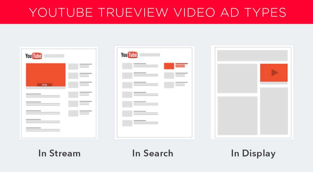 Youtube adverteren opties